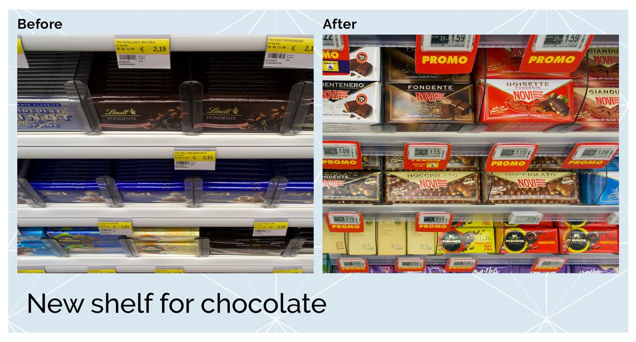 Chocolate shelf